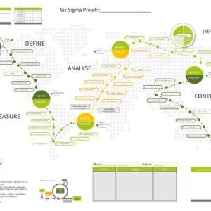 sixsigma projektlandkarte voll